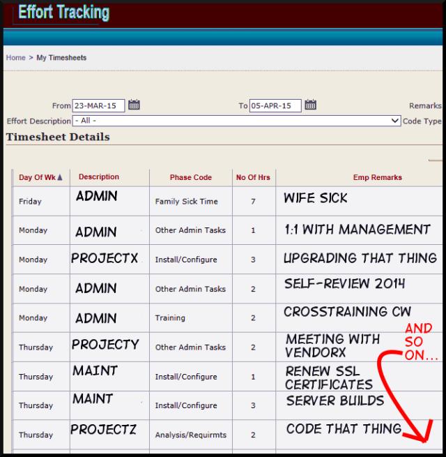 effort_tracking