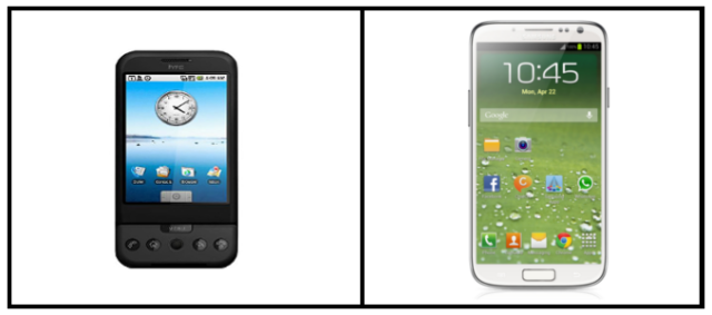 HTC v Samsung