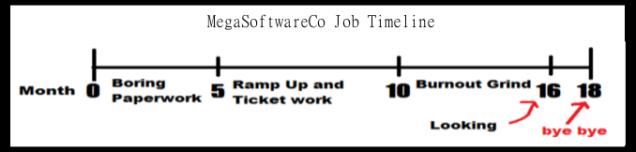 jobtimeline